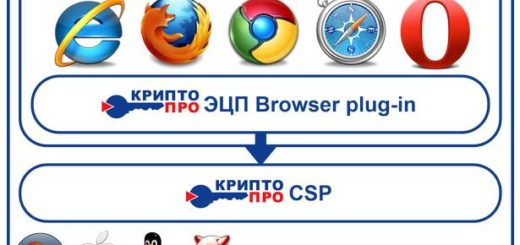 КриптоПро ЭЦП Browser plugin